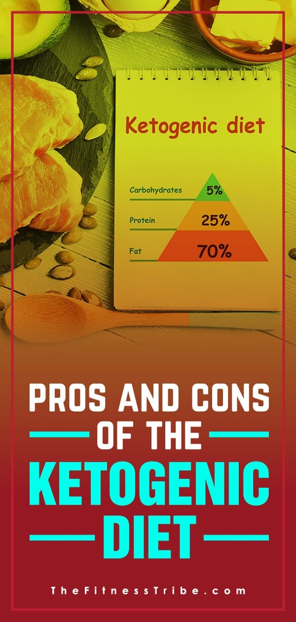 There is a lot of skepticism around the ketogenic diet. We'd like to summarize the general pros and cons of this increasingly popular way of eating.​