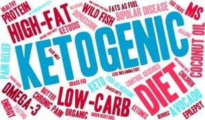 ketogenic diet drinking alcohol
