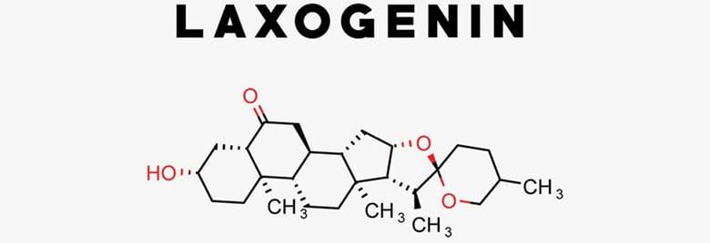 laxogen molecule